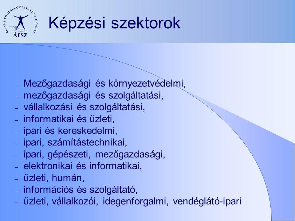 Képzési szektorok  Mezőgazdasági és környezetvédelmi,  mezőgazdasági és szolgáltatási,  vállalkozási és szolgáltatási,  informatikai és üzleti,  ipari és kereskedelmi,  ipari, számítástechnikai,  ipari, gépészeti, mezőgazdasági,  elektronikai és informatikai,  üzleti, humán,  információs és szolgáltató,  üzleti, vállalkozói, idegenforgalmi, vendéglátó-ipari