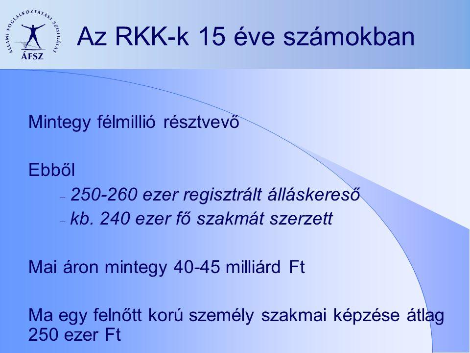 Az RKK-k 15 éve számokban Mintegy félmillió résztvevő Ebből  250-260 ezer regisztrált álláskereső  kb.