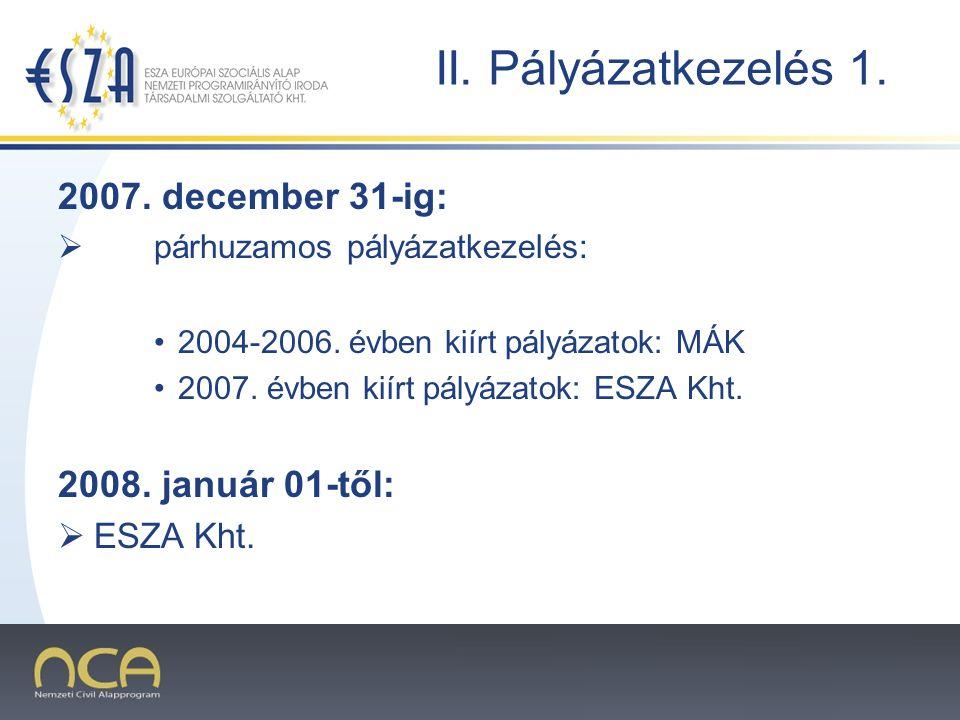 2007.02.02.5 II. Pályázatkezelés 1. 2007.