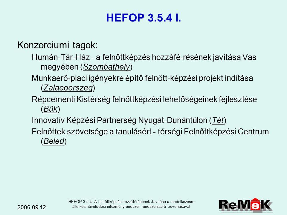 """2006.09.12 HEFOP 3.5.4: A felnőttképzés hozzáférésének Javítása a rendelkezésre álló közművelődési intézményrendszer rendszerszerű bevonásával FMM – NFI: Felnőttképzési bázisközpontok és hálózatok fejlesztése (lezárult) (Közös elvek és gyakorlat kialakítása 5 területen: PLA, felnőttképzési szolgáltatás, minőségfejlesztés, személyzettanúsítás, vizsgáztatás) FMM: Információs akadálymentesítés (lezárult) (Rádióhullámú összeköttetés tanár és nagyothalló készülékű hallgatók között) EQUAL: –Integrált munkaerőpiaci szolgáltató rendszer (""""Foglalkoztatási távügyintéző"""" képzés és működtetés) – Foglalkozási rehabilitációs szolgálat (Csökkent munkaképességűek foglalkoztatása) PÁLYÁZATOK II."""