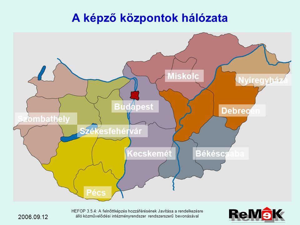 2006.09.12 HEFOP 3.5.4: A felnőttképzés hozzáférésének Javítása a rendelkezésre álló közművelődési intézményrendszer rendszerszerű bevonásával Szombathelyi Regionális Képző Központ