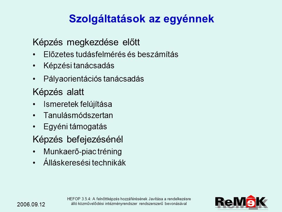 2006.09.12 HEFOP 3.5.4: A felnőttképzés hozzáférésének Javítása a rendelkezésre álló közművelődési intézményrendszer rendszerszerű bevonásával Cselekvőképes tudás Motiváció Jogosultság Kompetencia létrehozása