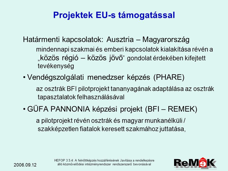 2006.09.12 HEFOP 3.5.4: A felnőttképzés hozzáférésének Javítása a rendelkezésre álló közművelődési intézményrendszer rendszerszerű bevonásával Szak- mai isme- retek Optimális munkahelyi viszonyok Társadalmi presztizs Teljesítmény arányos költség Igények és követelmények a munkaerővel szemben Stabil munka RugalmasságSzociális biztonság Megbízhatóság Minőség Munkaadók Családok Egyén Jó kommunikációs készség Csapatmunka képesség Karrier Jövedelem