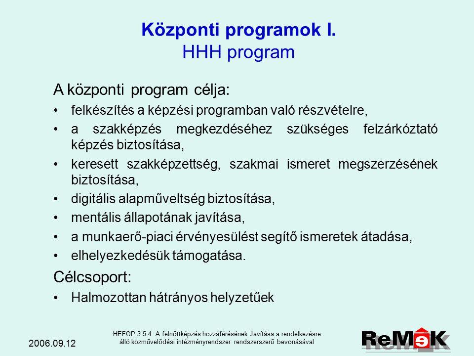 2006.09.12 HEFOP 3.5.4: A felnőttképzés hozzáférésének Javítása a rendelkezésre álló közművelődési intézményrendszer rendszerszerű bevonásával Projekt