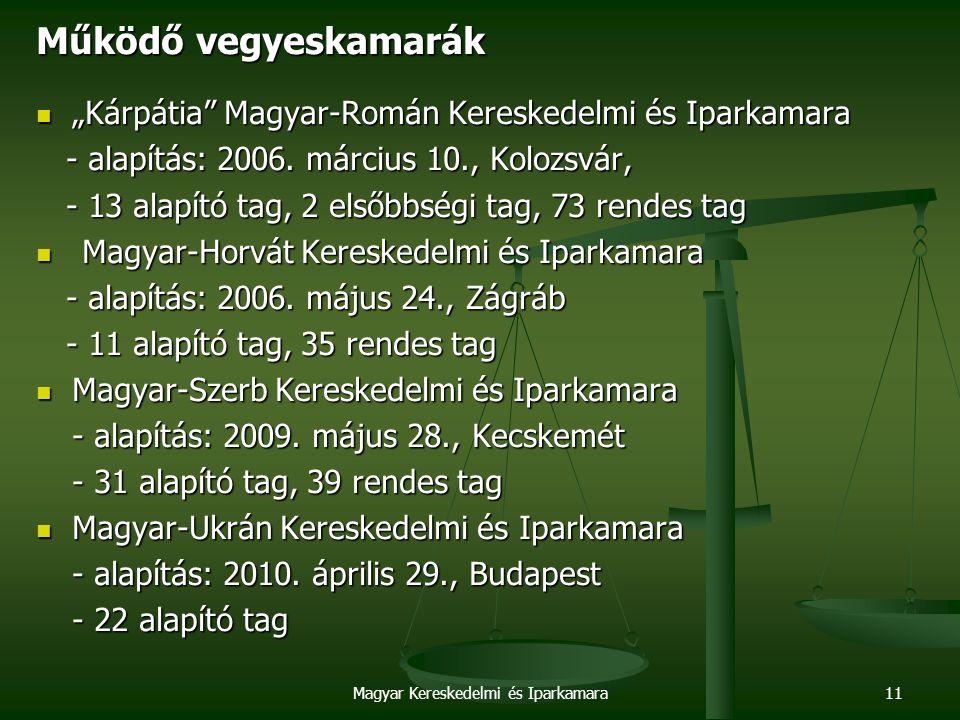 """Magyar Kereskedelmi és Iparkamara11 Működő vegyeskamarák """"Kárpátia Magyar-Román Kereskedelmi és Iparkamara - alapítás: 2006."""