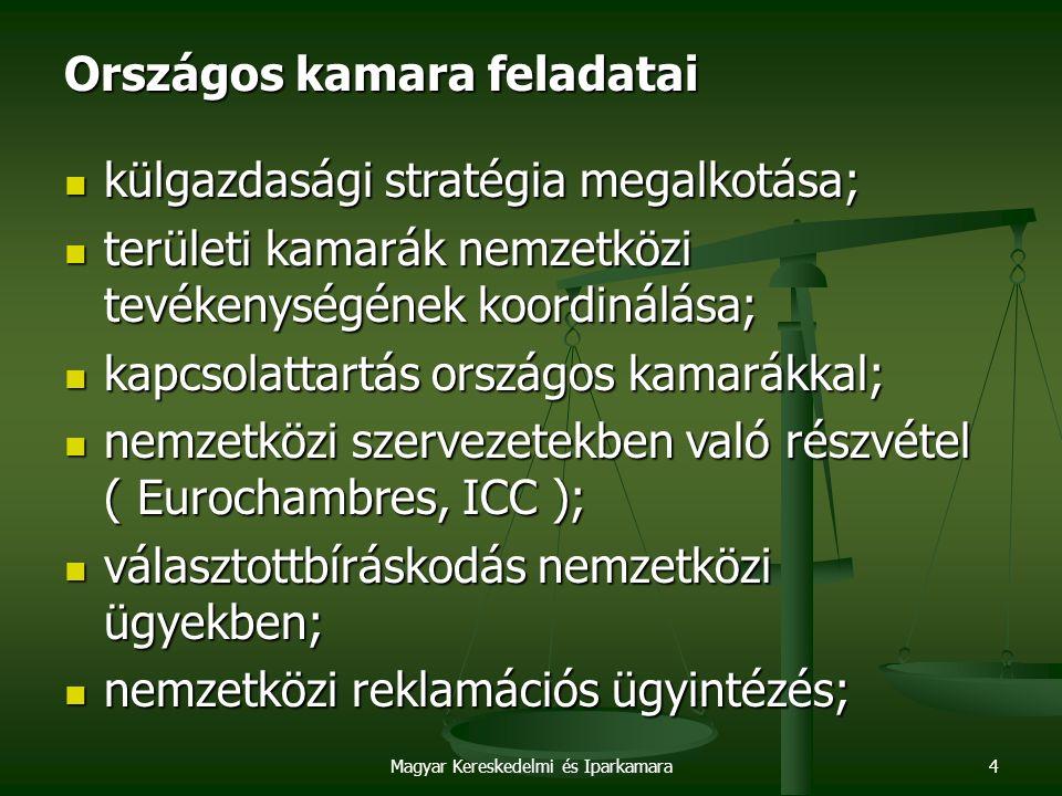 Magyar Kereskedelmi és Iparkamara4 Országos kamara feladatai külgazdasági stratégia megalkotása; külgazdasági stratégia megalkotása; területi kamarák nemzetközi tevékenységének koordinálása; területi kamarák nemzetközi tevékenységének koordinálása; kapcsolattartás országos kamarákkal; kapcsolattartás országos kamarákkal; nemzetközi szervezetekben való részvétel ( Eurochambres, ICC ); nemzetközi szervezetekben való részvétel ( Eurochambres, ICC ); választottbíráskodás nemzetközi ügyekben; választottbíráskodás nemzetközi ügyekben; nemzetközi reklamációs ügyintézés; nemzetközi reklamációs ügyintézés;