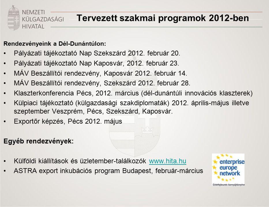Tervezett szakmai programok 2012-ben Rendezvényeink a Dél-Dunántúlon: Pályázati tájékoztató Nap Szekszárd 2012.