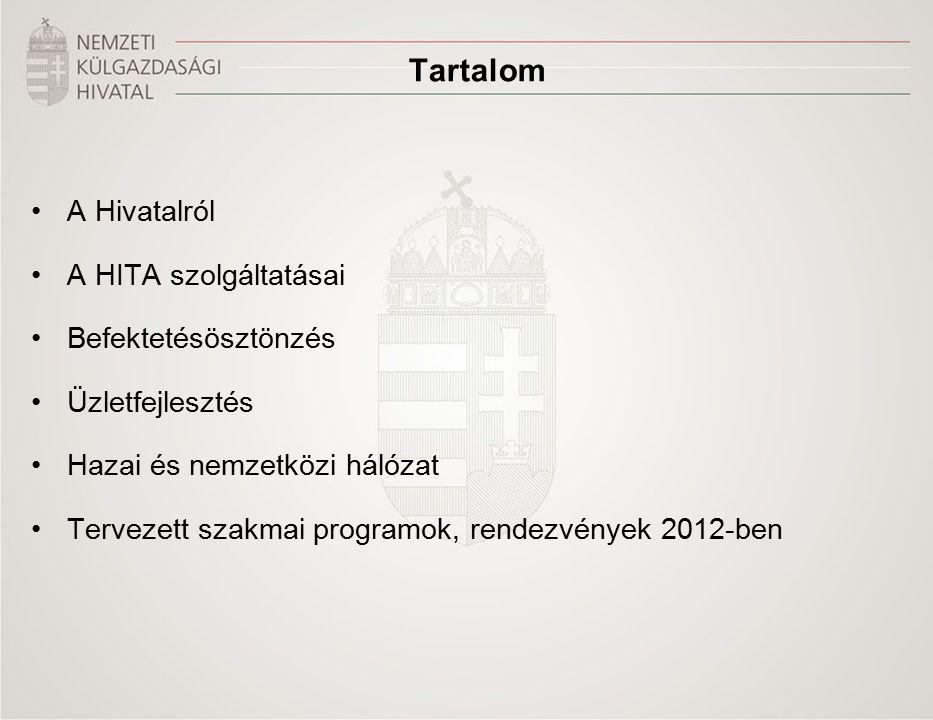 A hivatalról A Nemzeti Külgazdasági Hivatal (HITA – Hungarian Investment and Trade Agency) 2011.