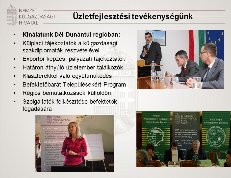 Kínálatunk Dél-Dunántúl régióban: Külpiaci tájékoztatók a külgazdasági szakdiplomaták részvételével Exportőr képzés, pályázati tájékoztatók Határon átnyúló üzletember-találkozók Klaszterekkel való együttműködés Befektetőbarát Településekért Program Régiós bemutatkozások külföldön Szolgáltatók felkészítése befektetők fogadására Üzletfejlesztési tevékenységünk