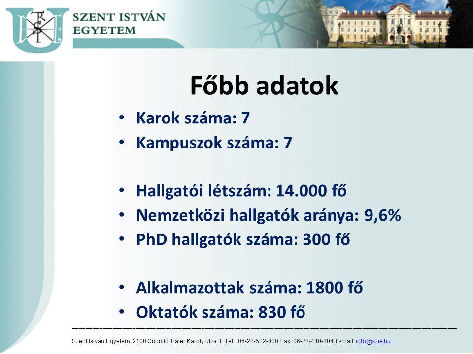 Szent István Egyetem, 2100 Gödöllô, Páter Károly utca 1.