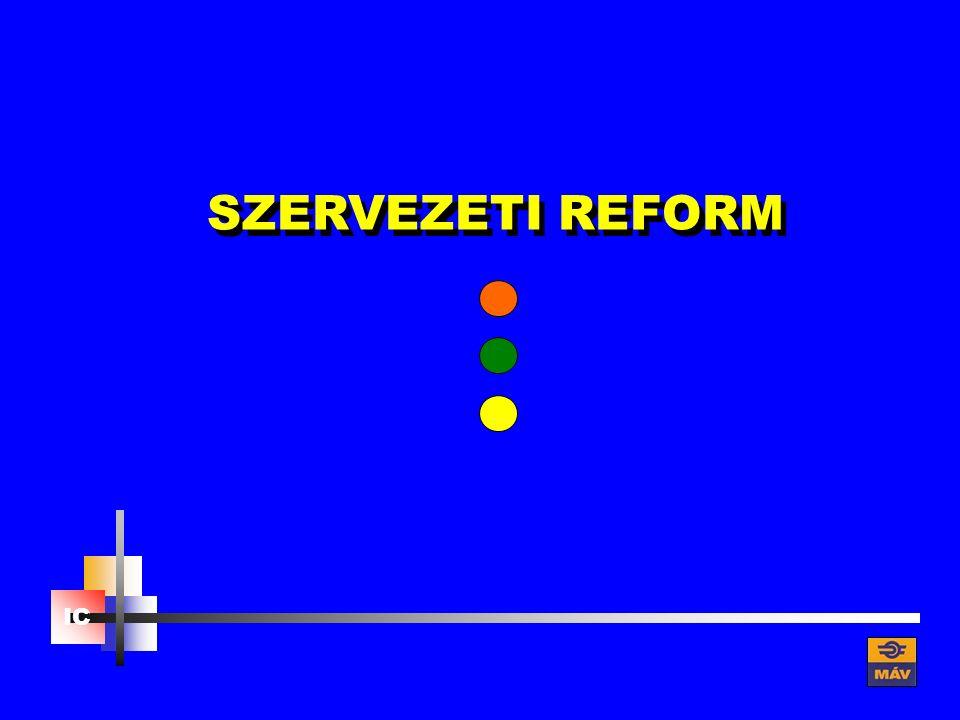 SZERVEZETI REFORM IC
