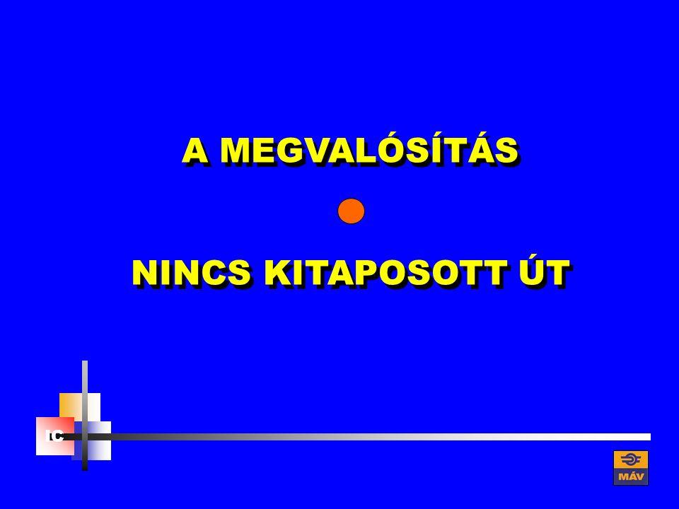 A MEGVALÓSÍTÁS NINCS KITAPOSOTT ÚT A MEGVALÓSÍTÁS NINCS KITAPOSOTT ÚT IC