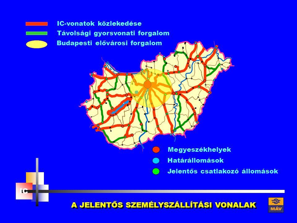 Távolsági gyorsvonati forgalom IC-vonatok közlekedése Budapesti elővárosi forgalom Jelentős csatlakozó állomások Megyeszékhelyek Határállomások IC A JELENTŐS SZEMÉLYSZÁLLÍTÁSI VONALAK