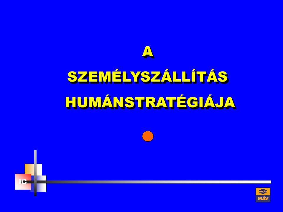 A SZEMÉLYSZÁLLÍTÁS HUMÁNSTRATÉGIÁJA A SZEMÉLYSZÁLLÍTÁS HUMÁNSTRATÉGIÁJA IC
