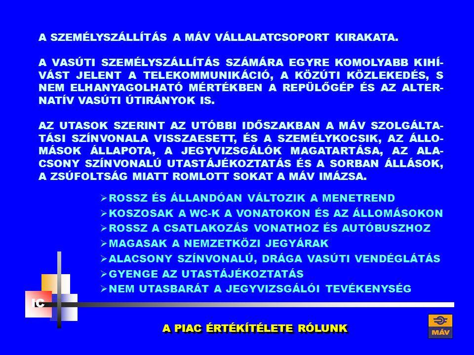 A VASÚTI SZEMÉLYSZÁLLÍTÁS ÉRTÉKLÁNCA FEJ- LESZ-- TÉS SZOLGÁLTATÁS- FELÜGYELET — KONTROLLING PIACI IGÉNY ERŐFORRÁS ÉRTÉKELÉS POZICIONÁLÁS ÜGYFÉLSZOLGÁLAT ÉRTÉKESÍTÉS TERMÉKELŐÁLLÍTÁS TERMÉKTERVEZÉS IC