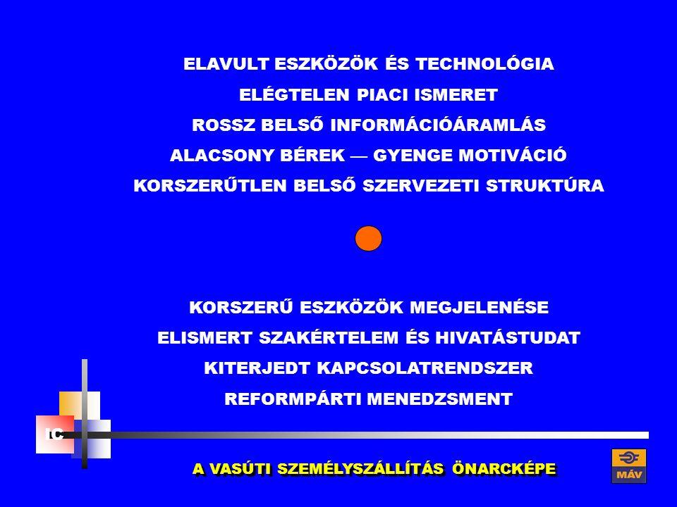 """"""" … hogy minden simán menjen Budapest - Újszász - Szolnok vonalfelújítás Budapest – Cegléd- Szolnok-Békéscsaba- Lőkösháza oh."""
