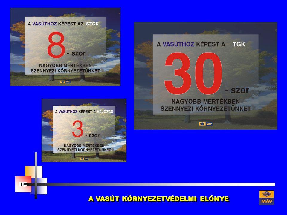 IC Megrendelő (Kormányzat) Szolgáltató (MÁV Rt.) Használó (Utas) Szol- gál- ta- tási szer- ző- dés SZOL- GÁL- TA- TÁS- HAR- MO- NIZÁ- CIÓ SZOL- GÁL- TA- TÁS- FEL- ÜGYE- LET Minőségi koncepció ÜZEM Járművek Infrastruktúra Forgalom Utaskiszolgálás Közönségkapcsolat MINŐSÉGI GARANCIAFÜZET GARANTÁLT MINŐSÉG - MINŐSÉGI GARANCIAFÜZET
