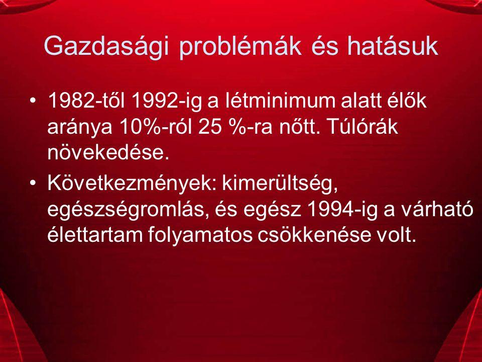 Gazdasági problémák és hatásuk 1982-től 1992-ig a létminimum alatt élők aránya 10%-ról 25 %-ra nőtt.