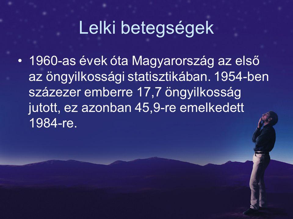Lelki betegségek 1960-as évek óta Magyarország az első az öngyilkossági statisztikában.