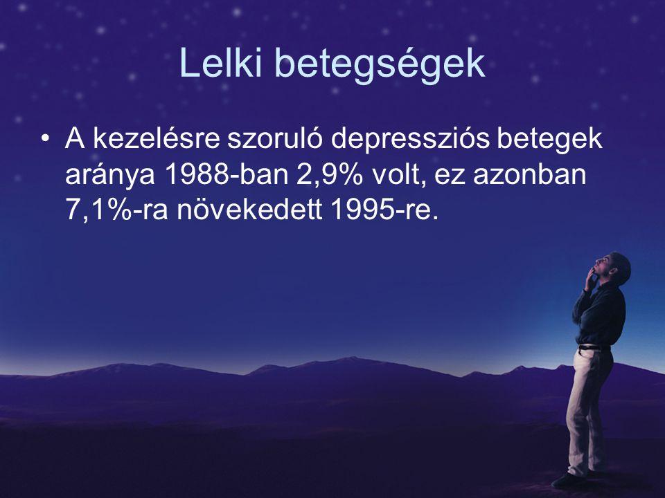 Lelki betegségek A kezelésre szoruló depressziós betegek aránya 1988-ban 2,9% volt, ez azonban 7,1%-ra növekedett 1995-re.