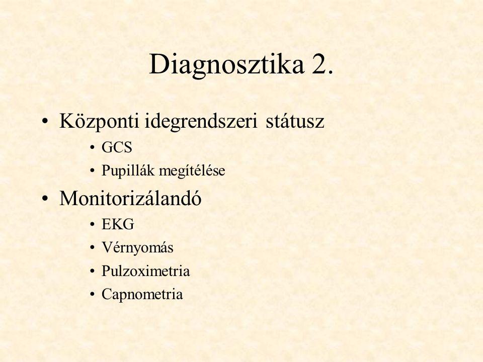 Diagnosztika 2. Központi idegrendszeri státusz GCS Pupillák megítélése Monitorizálandó EKG Vérnyomás Pulzoximetria Capnometria