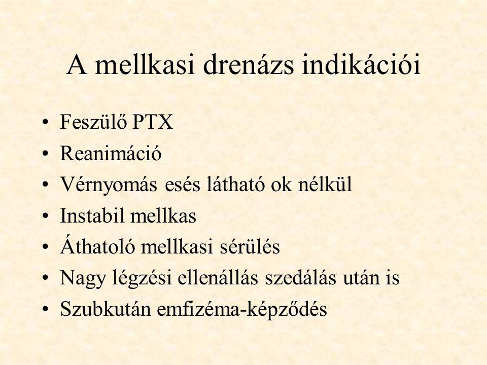 A mellkasi drenázs indikációi Feszülő PTX Reanimáció Vérnyomás esés látható ok nélkül Instabil mellkas Áthatoló mellkasi sérülés Nagy légzési ellenáll