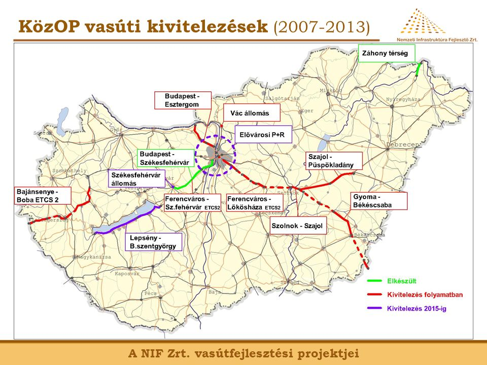 KözOP vasúti kivitelezések (2007-2013)