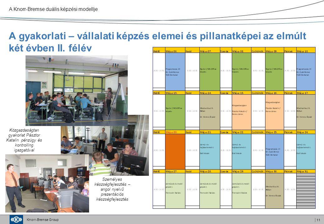 Knorr-Bremse Group │11 A gyakorlati – vállalati képzés elemei és pillanatképei az elmúlt két évben II.