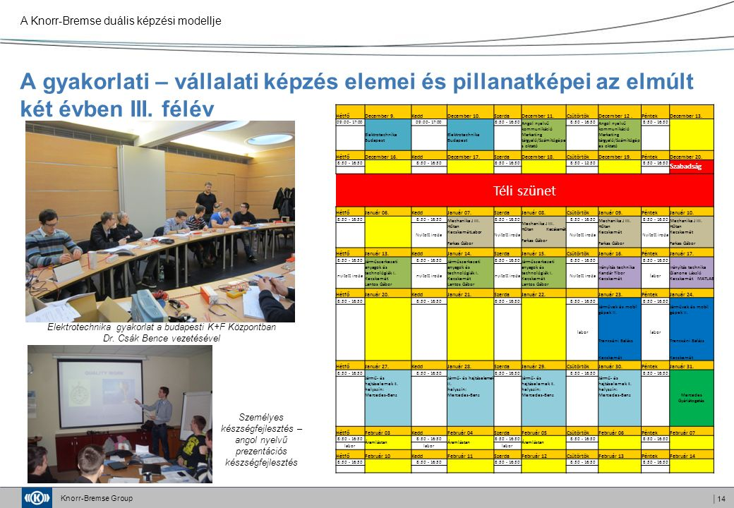 Knorr-Bremse Group │14 A gyakorlati – vállalati képzés elemei és pillanatképei az elmúlt két évben III.