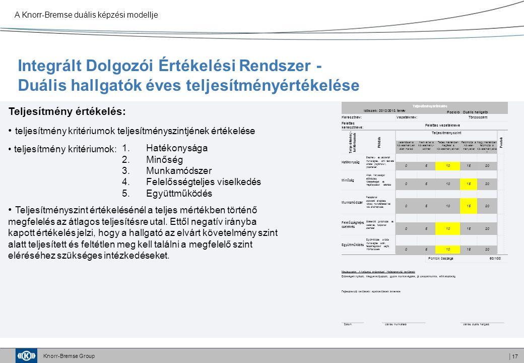 Knorr-Bremse Group │17 Teljesítmény értékelés: teljesítmény kritériumok teljesítményszintjének értékelése teljesítmény kritériumok: Teljesítményszint értékelésénél a teljes mértékben történő megfelelés az átlagos teljesítésre utal.