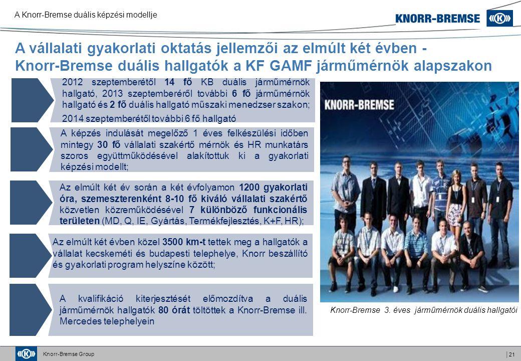 Knorr-Bremse Group │21 A vállalati gyakorlati oktatás jellemzői az elmúlt két évben - Knorr-Bremse duális hallgatók a KF GAMF járműmérnök alapszakon Knorr-Bremse 3.