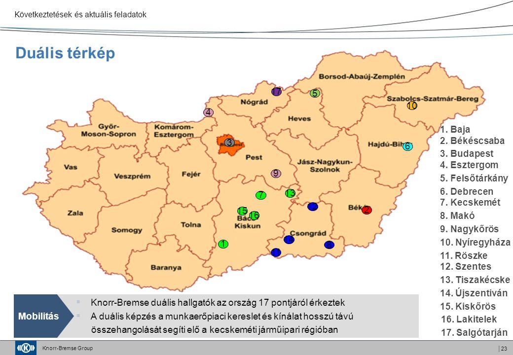 Knorr-Bremse Group 1 7 13 9 2 6 10 3 11 │23 Duális térkép 1.