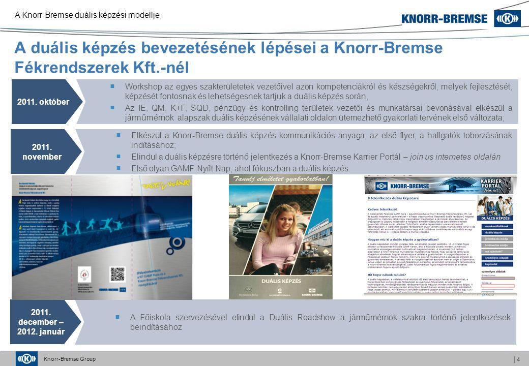 Knorr-Bremse Group │4 2011.