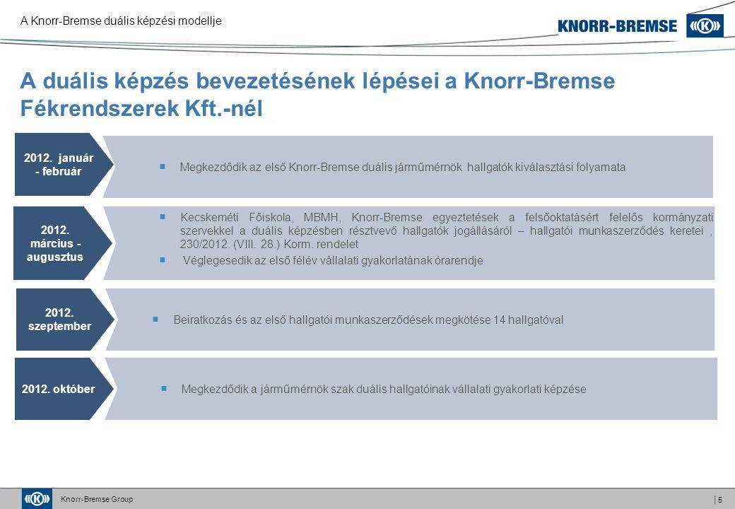 Knorr-Bremse Group │5 A Knorr-Bremse duális képzési modellje A duális képzés bevezetésének lépései a Knorr-Bremse Fékrendszerek Kft.-nél  Megkezdődik az első Knorr-Bremse duális járműmérnök hallgatók kiválasztási folyamata 2012.
