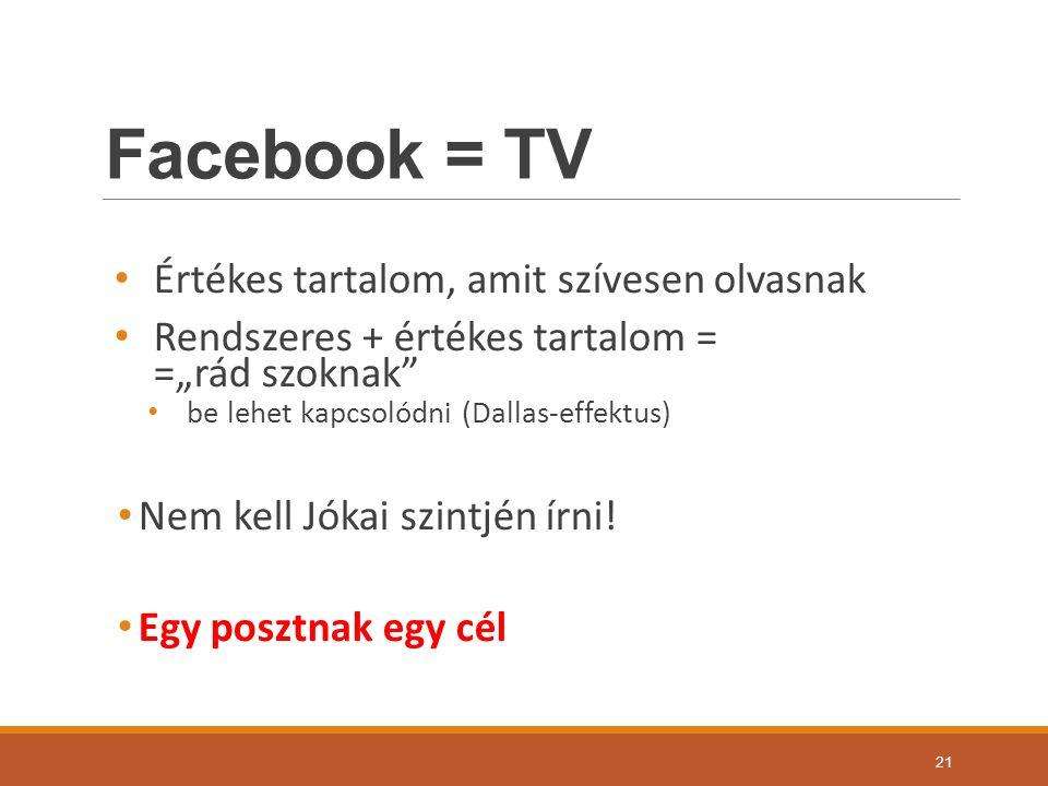 """Facebook = TV Értékes tartalom, amit szívesen olvasnak Rendszeres + értékes tartalom = =""""rád szoknak be lehet kapcsolódni (Dallas-effektus) Nem kell Jókai szintjén írni."""