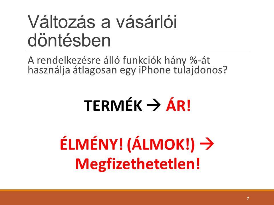 Változás a vásárlói döntésben A rendelkezésre álló funkciók hány %-át használja átlagosan egy iPhone tulajdonos.