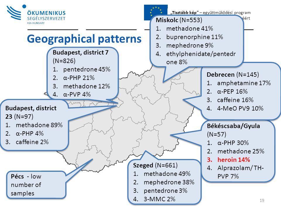 """""""Tisztább kép – együttműködési program Az új szintetikus drogok feltérképezéséért Geographical patterns Budapest, district 7 (N=826) 1.pentedrone 45% 2.α-PHP 21% 3.methadone 12% 4.α-PVP 4% Budapest, district 7 (N=826) 1.pentedrone 45% 2.α-PHP 21% 3.methadone 12% 4.α-PVP 4% Békéscsaba/Gyula (N=57) 1.α-PHP 30% 2.methadone 25% 3.heroin 14% 4.Alprazolam/ TH- PVP 7% Békéscsaba/Gyula (N=57) 1.α-PHP 30% 2.methadone 25% 3.heroin 14% 4.Alprazolam/ TH- PVP 7% Pécs - low number of samples Debrecen (N=145) 1.amphetamine 17% 2.α-PEP 16% 3.caffeine 16% 4.4-MeO PV9 10% Debrecen (N=145) 1.amphetamine 17% 2.α-PEP 16% 3.caffeine 16% 4.4-MeO PV9 10% Szeged (N=661) 1.methadone 49% 2.mephedrone 38% 3.pentedrone 3% 4.3-MMC 2% Szeged (N=661) 1.methadone 49% 2.mephedrone 38% 3.pentedrone 3% 4.3-MMC 2% Miskolc (N=553) 1.methadone 41% 2.buprenorphine 11% 3.mephedrone 9% 4.ethylphenidate/pentedr one 8% Miskolc (N=553) 1.methadone 41% 2.buprenorphine 11% 3.mephedrone 9% 4.ethylphenidate/pentedr one 8% Budapest, district 23 (N=97) 1.methadone 89% 2.α-PHP 4% 3.caffeine 2% Budapest, district 23 (N=97) 1.methadone 89% 2.α-PHP 4% 3.caffeine 2% 19"""