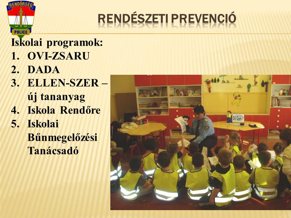 5 Iskolai programok: 1.OVI-ZSARU 2.DADA 3.ELLEN-SZER – új tananyag 4.Iskola Rendőre 5.Iskolai Bűnmegelőzési Tanácsadó