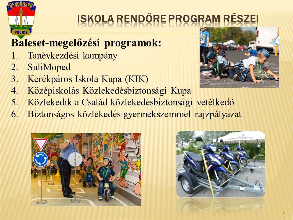 6 Baleset-megelőzési programok: 1.Tanévkezdési kampány 2.SuliMoped 3.Kerékpáros Iskola Kupa (KIK) 4.Középiskolás Közlekedésbiztonsági Kupa 5.Közlekedik a Család közlekedésbiztonsági vetélkedő 6.Biztonságos közlekedés gyermekszemmel rajzpályázat
