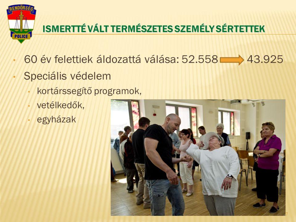ISMERTTÉ VÁLT TERMÉSZETES SZEMÉLY SÉRTETTEK 60 év felettiek áldozattá válása: 52.558 43.925 Speciális védelem kortárssegítő programok, vetélkedők, egy
