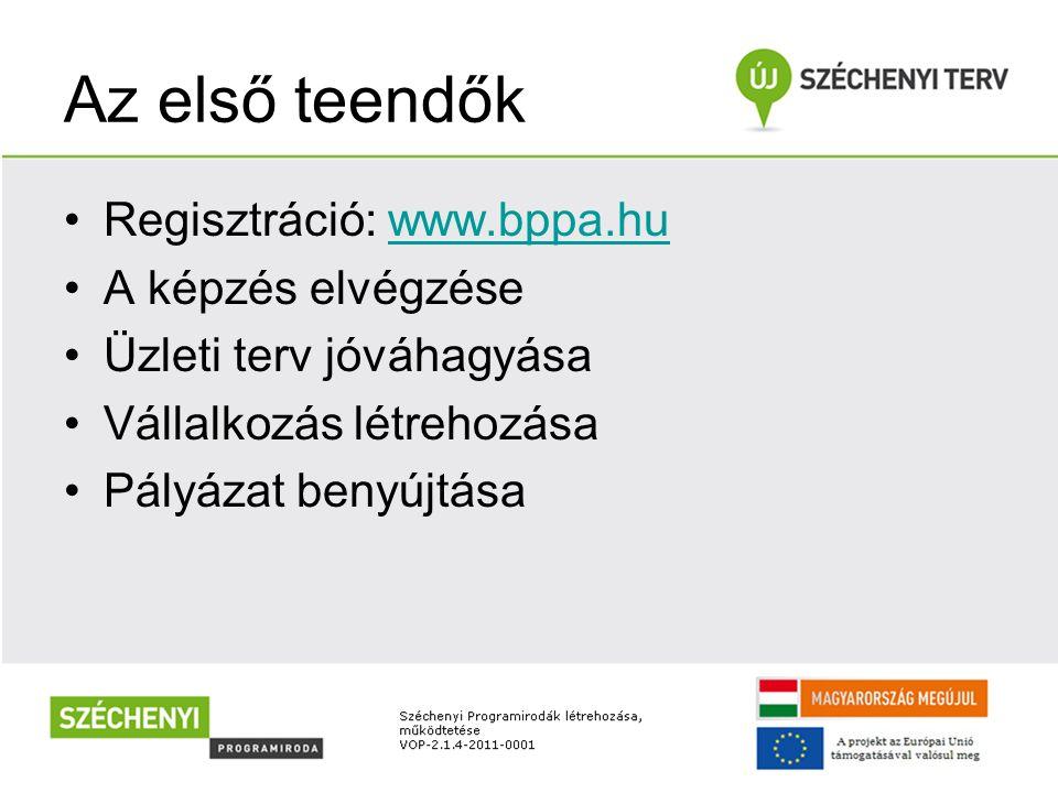 Az első teendők Regisztráció: www.bppa.huwww.bppa.hu A képzés elvégzése Üzleti terv jóváhagyása Vállalkozás létrehozása Pályázat benyújtása