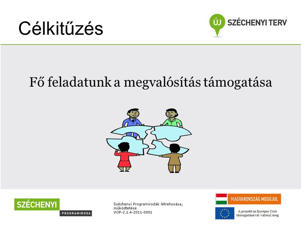 TÁMOP-2.3.6.B-12/1 Fiatalok vállalkozóvá válásának támogatása a konvergencia régiókban