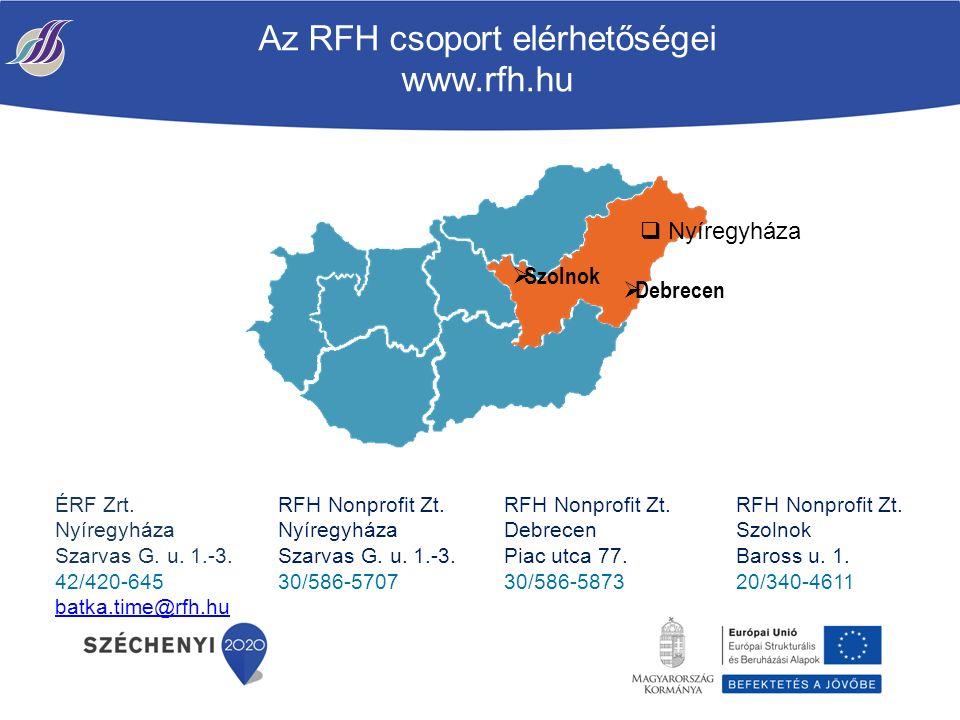 Az RFH csoport elérhetőségei www.rfh.hu  Nyíregyháza  Debrecen  Szolnok ÉRF Zrt.