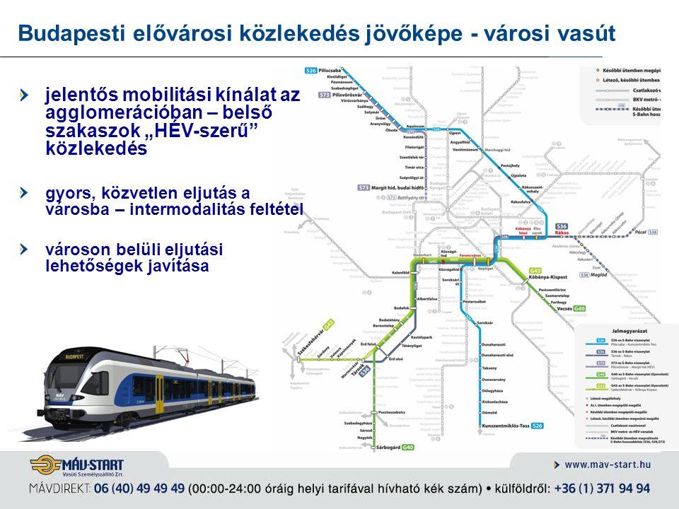 """Budapesti elővárosi közlekedés jövőképe - városi vasút jelentős mobilitási kínálat az agglomerációban – belső szakaszok """"HÉV-szerű"""" közlekedés gyors,"""