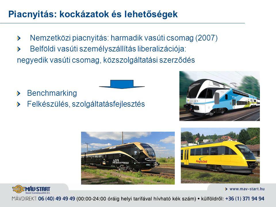 Piacnyitás: kockázatok és lehetőségek Nemzetközi piacnyitás: harmadik vasúti csomag (2007) Belföldi vasúti személyszállítás liberalizációja: negyedik