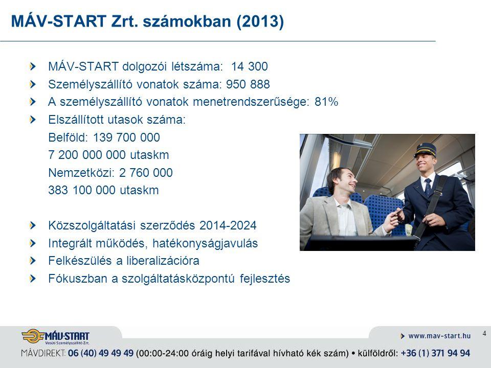 MÁV-START Zrt. számokban (2013) MÁV-START dolgozói létszáma: 14 300 Személyszállító vonatok száma: 950 888 A személyszállító vonatok menetrendszerűség