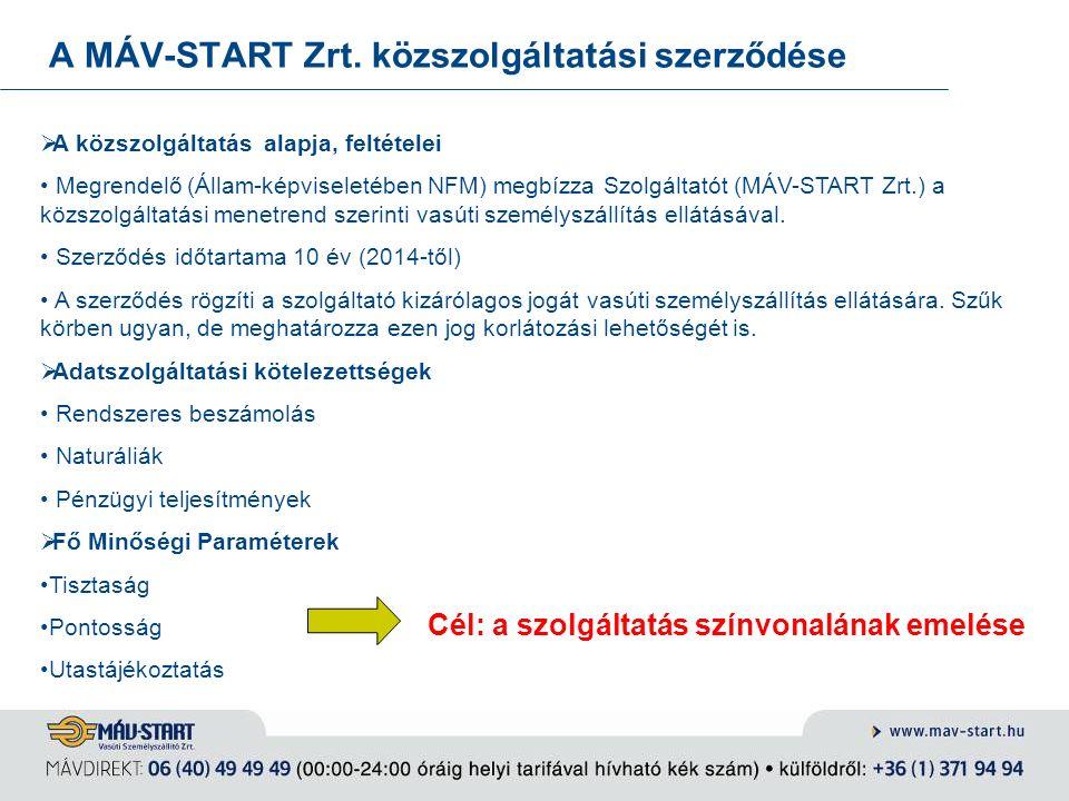 A MÁV-START Zrt. közszolgáltatási szerződése  A közszolgáltatás alapja, feltételei Megrendelő (Állam-képviseletében NFM) megbízza Szolgáltatót (MÁV-S