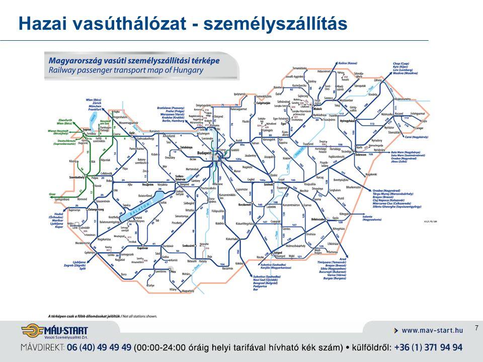 7 Hazai vasúthálózat - személyszállítás