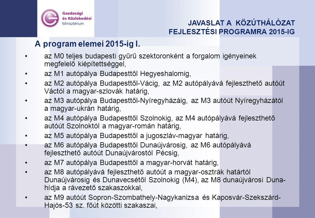 A program elemei 2015-ig I. az M0 teljes budapesti gyűrű szektoronként a forgalom igényeinek megfelelő kiépítettséggel, az M1 autópálya Budapesttől He