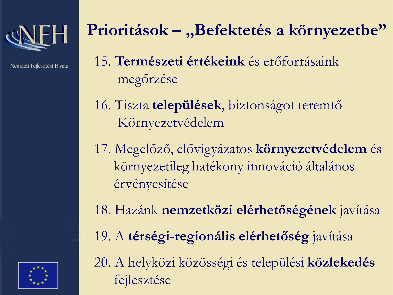 15. Természeti értékeink és erőforrásaink megőrzése 16.